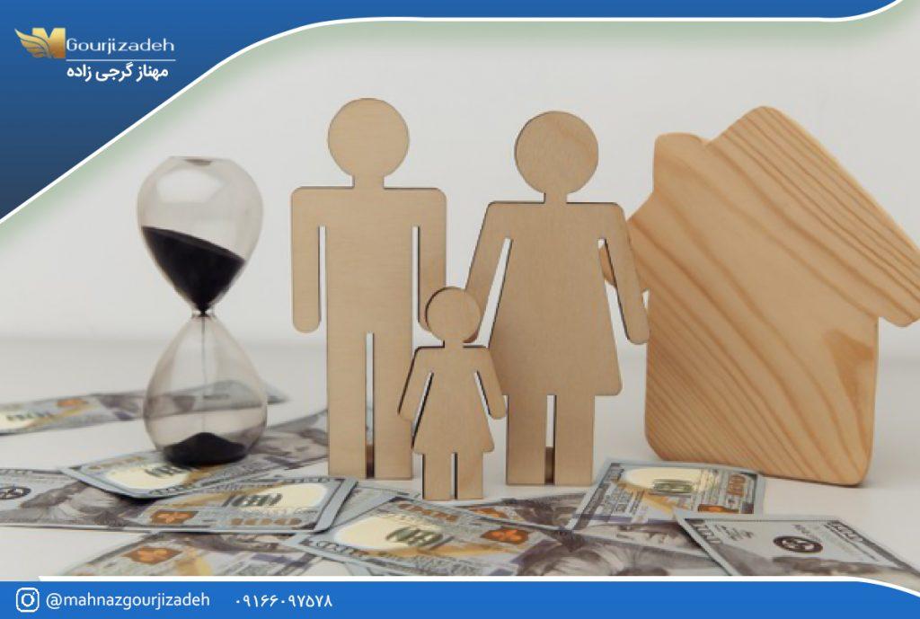 بیمه زندگی و سرمایه گذاری
